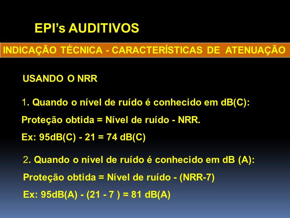 EPI's AUDITIVOS INDICAÇÃO TÉCNICA - CARACTERÍSTICAS DE ATENUAÇÃO