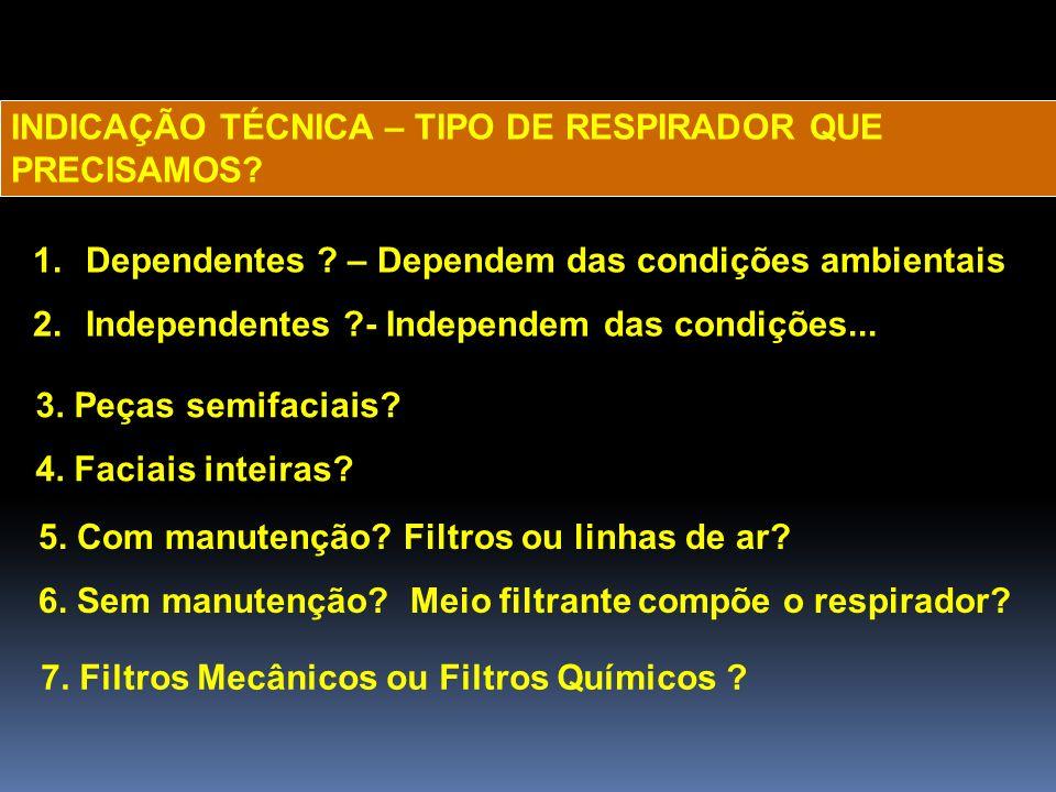 INDICAÇÃO TÉCNICA – TIPO DE RESPIRADOR QUE PRECISAMOS
