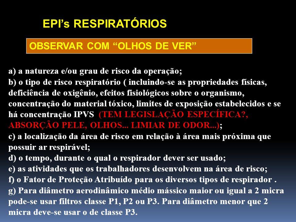 EPI's RESPIRATÓRIOS OBSERVAR COM OLHOS DE VER