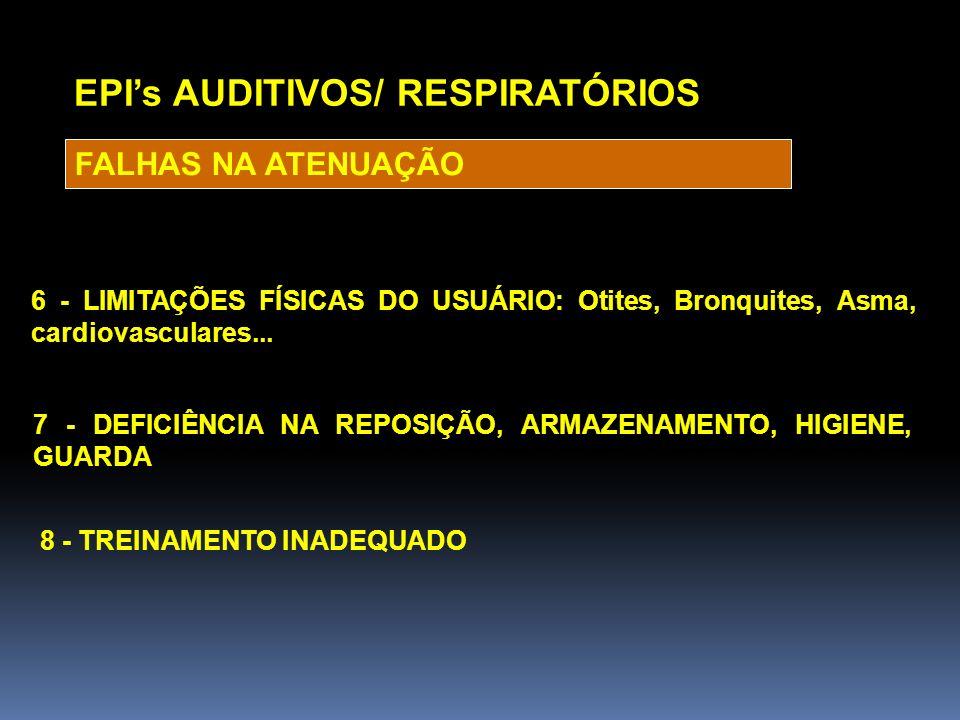EPI's AUDITIVOS/ RESPIRATÓRIOS