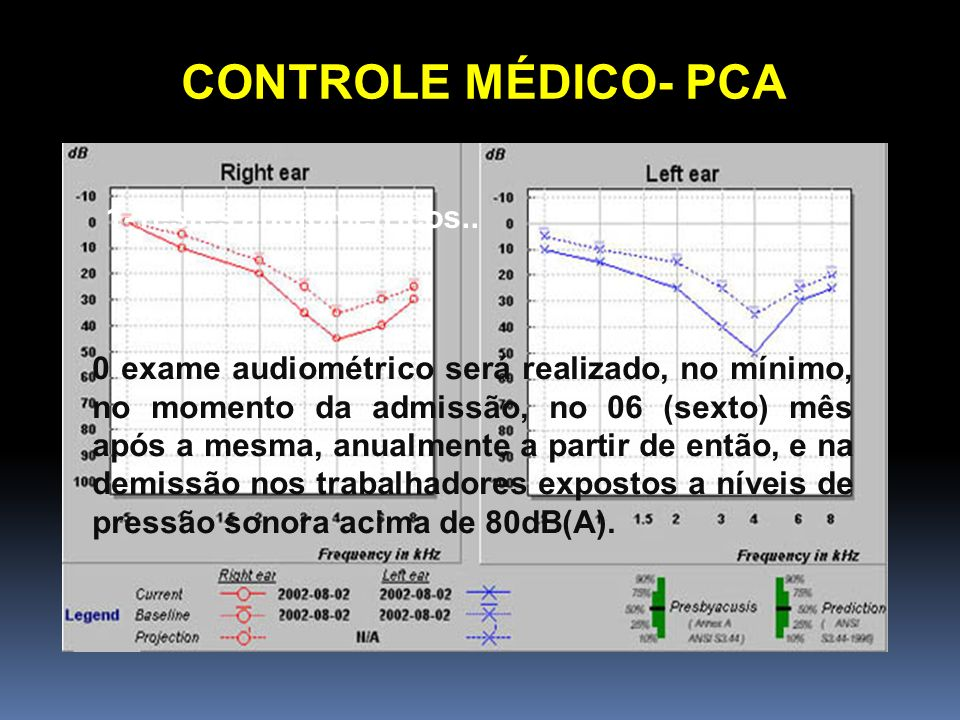 CONTROLE MÉDICO- PCA 1-Testes audiométricos..
