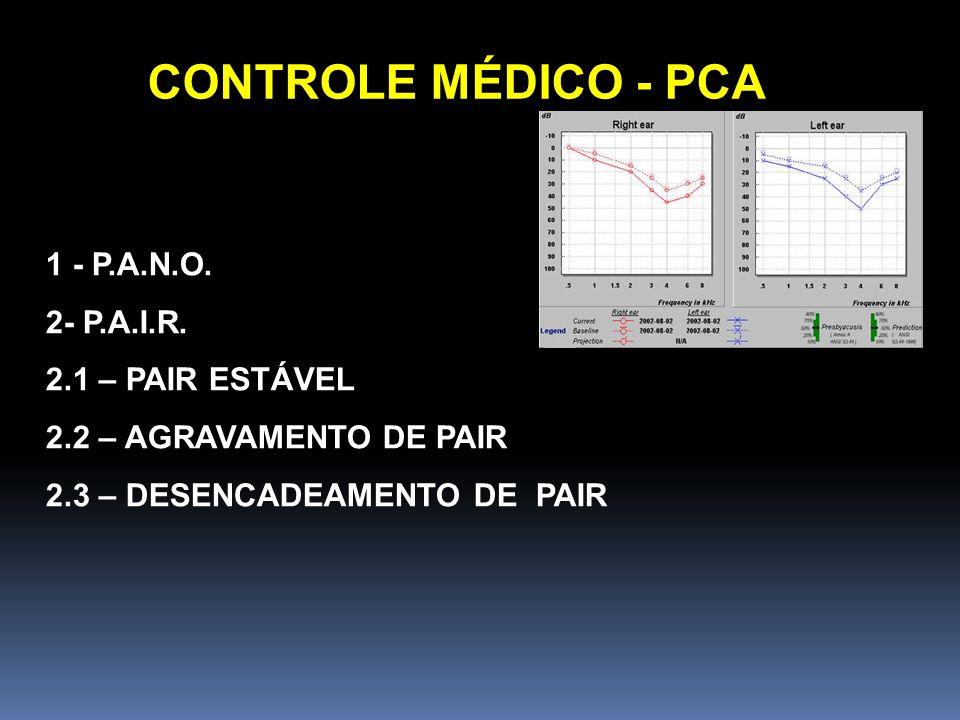 CONTROLE MÉDICO - PCA 1 - P.A.N.O. 2- P.A.I.R. 2.1 – PAIR ESTÁVEL