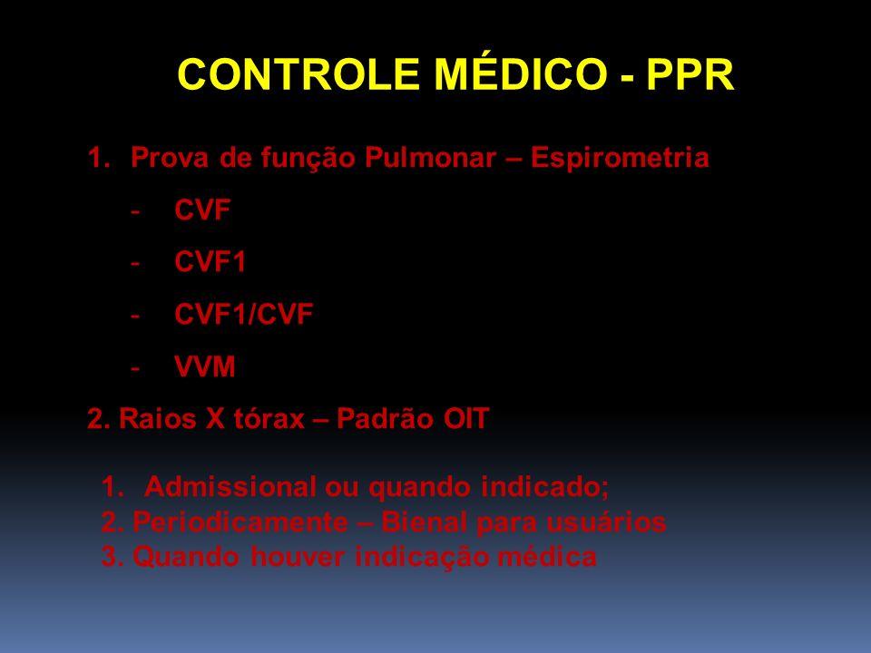 CONTROLE MÉDICO - PPR Prova de função Pulmonar – Espirometria CVF CVF1