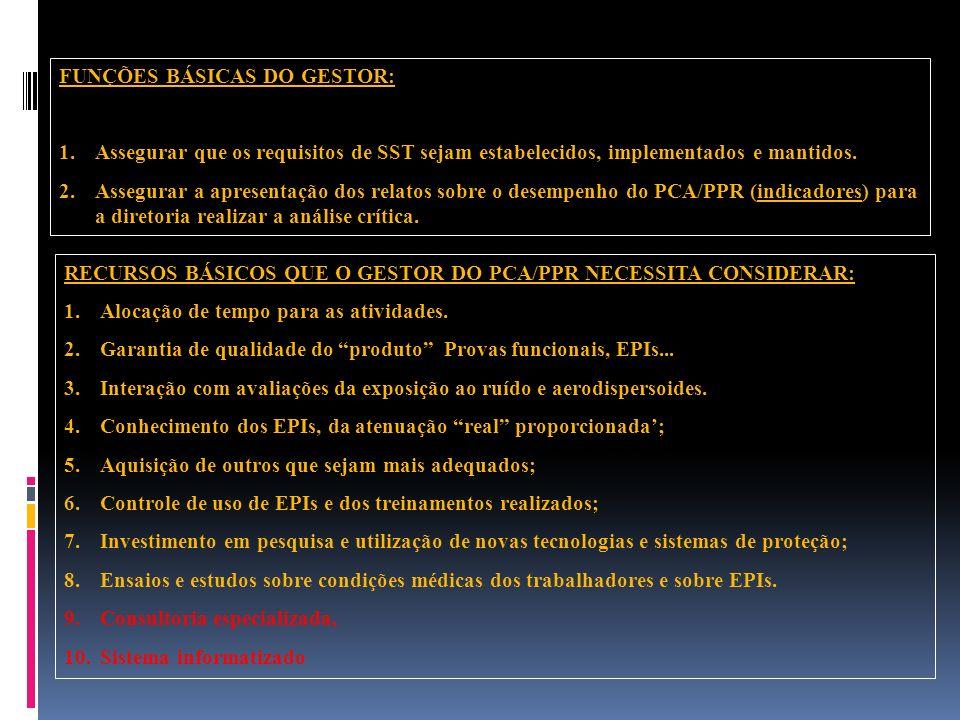 FUNÇÕES BÁSICAS DO GESTOR: