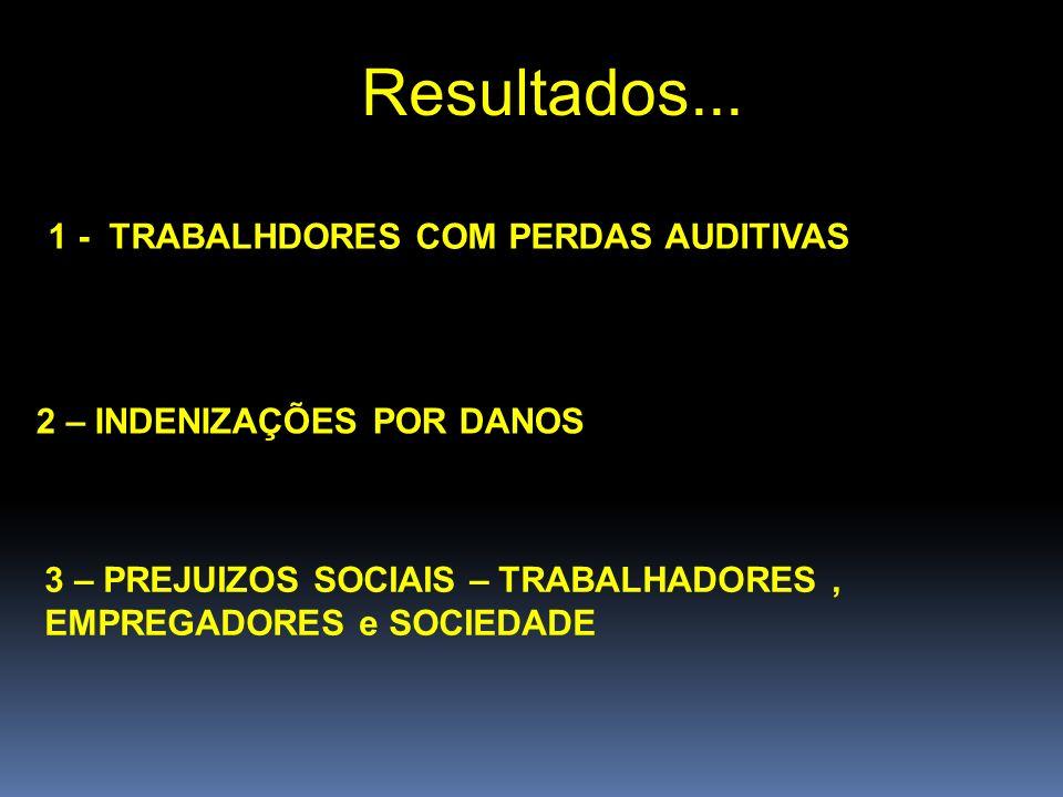Resultados... 1 - TRABALHDORES COM PERDAS AUDITIVAS
