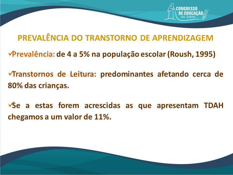 PREVALÊNCIA DO TRANSTORNO DE APRENDIZAGEM