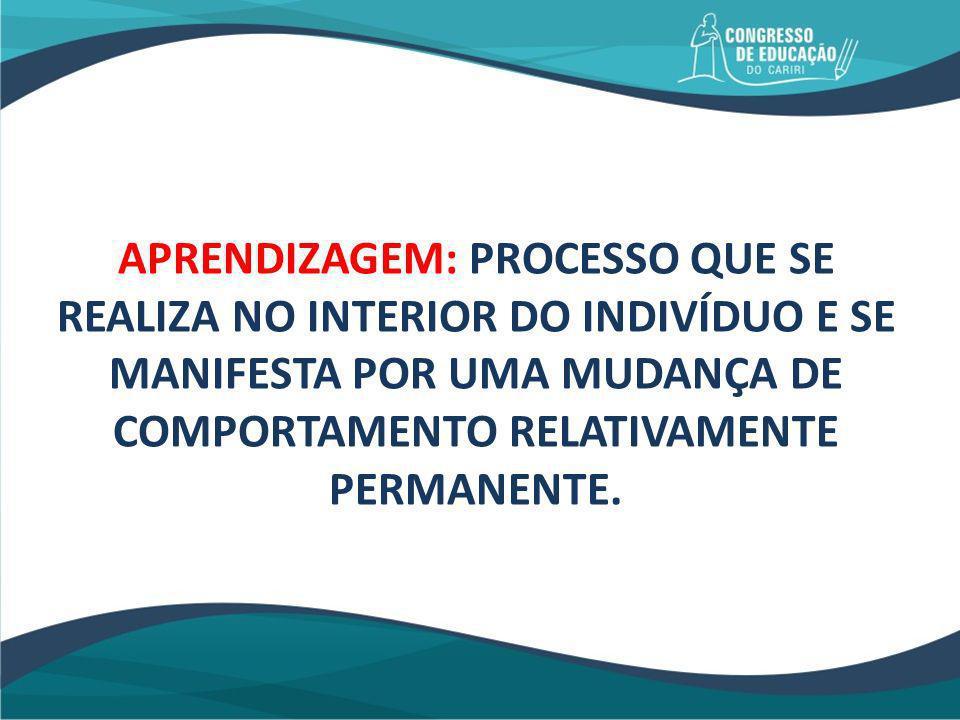 APRENDIZAGEM: PROCESSO QUE SE REALIZA NO INTERIOR DO INDIVÍDUO E SE MANIFESTA POR UMA MUDANÇA DE COMPORTAMENTO RELATIVAMENTE PERMANENTE.