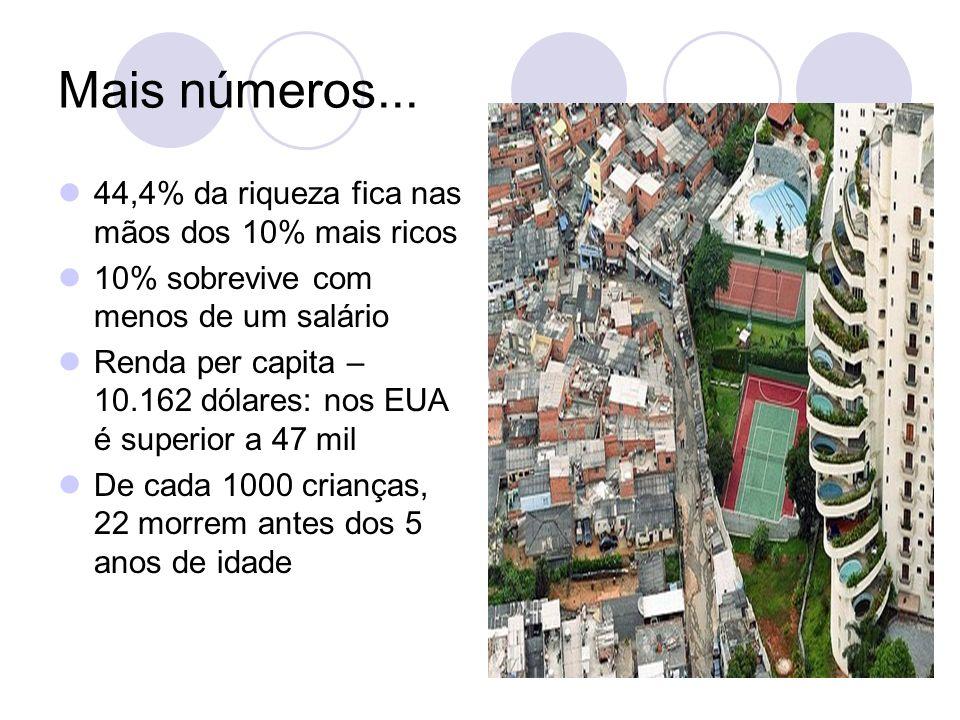 Mais números... 44,4% da riqueza fica nas mãos dos 10% mais ricos