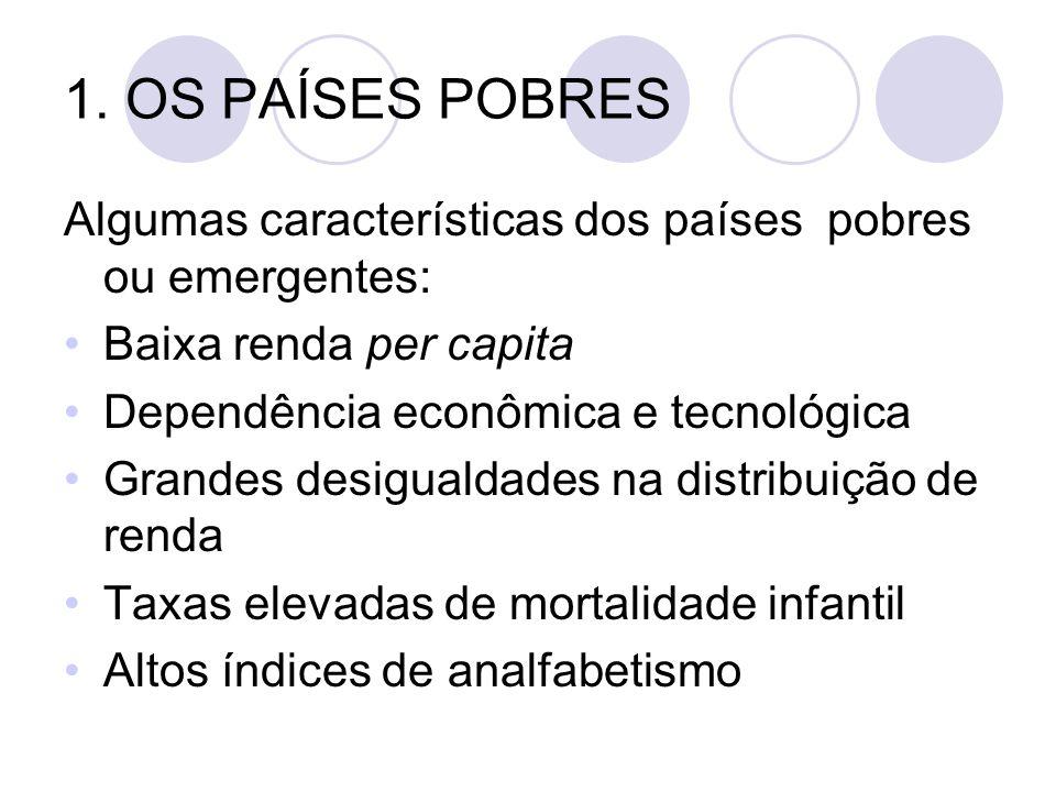 1. OS PAÍSES POBRES Algumas características dos países pobres ou emergentes: Baixa renda per capita.