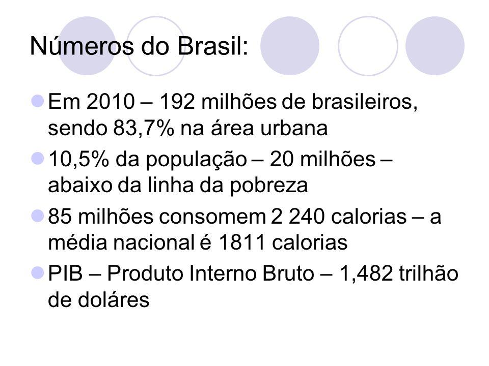 Números do Brasil: Em 2010 – 192 milhões de brasileiros, sendo 83,7% na área urbana. 10,5% da população – 20 milhões – abaixo da linha da pobreza.