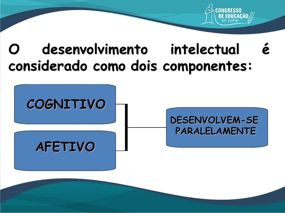 O desenvolvimento intelectual é considerado como dois componentes: