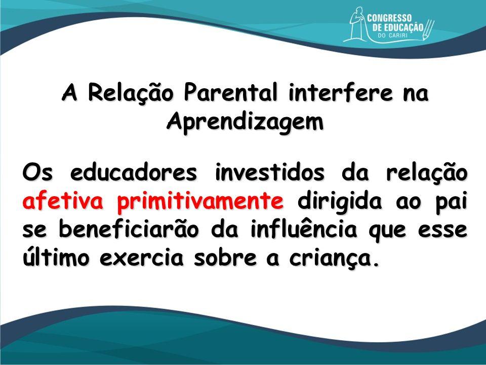 A Relação Parental interfere na Aprendizagem