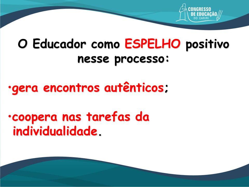 O Educador como ESPELHO positivo nesse processo: