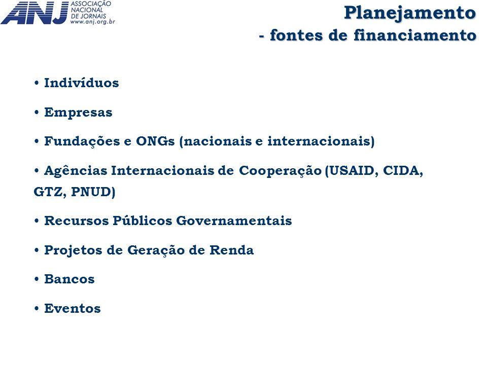Planejamento - fontes de financiamento Indivíduos Empresas
