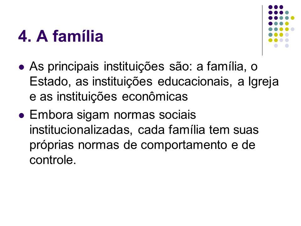 4. A família As principais instituições são: a família, o Estado, as instituições educacionais, a Igreja e as instituições econômicas.