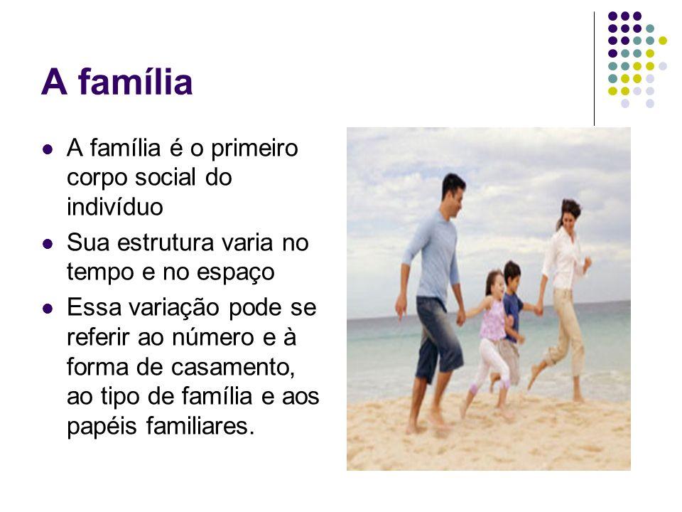 A família A família é o primeiro corpo social do indivíduo