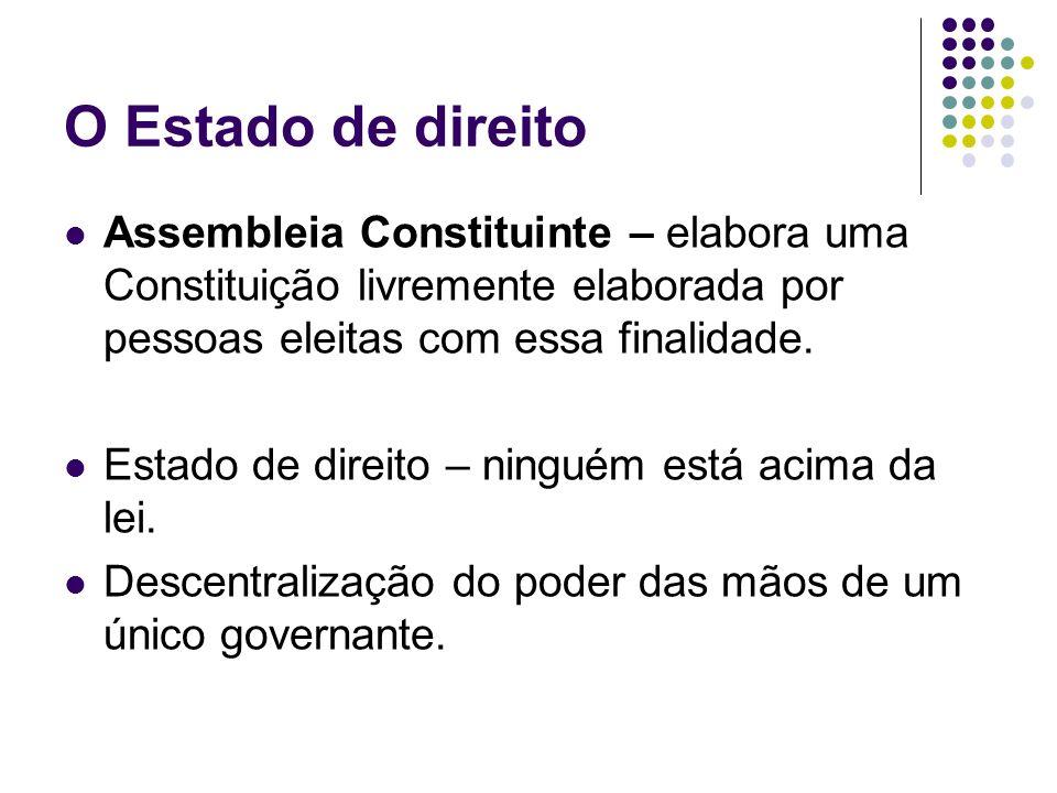 O Estado de direitoAssembleia Constituinte – elabora uma Constituição livremente elaborada por pessoas eleitas com essa finalidade.