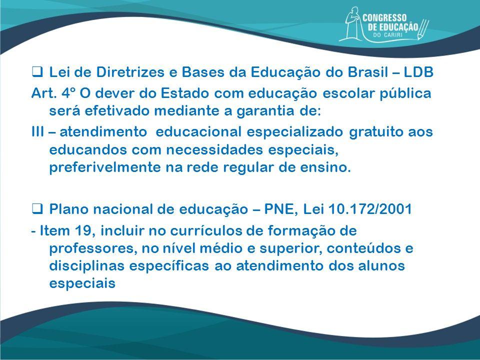 Lei de Diretrizes e Bases da Educação do Brasil – LDB