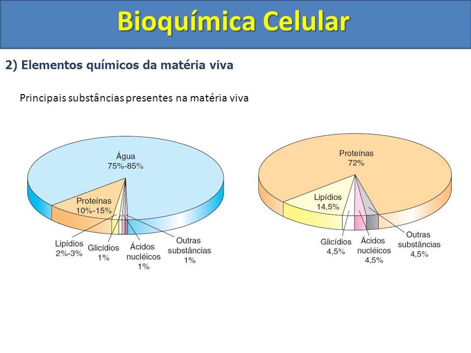 Bioquímica Celular 2) Elementos químicos da matéria viva