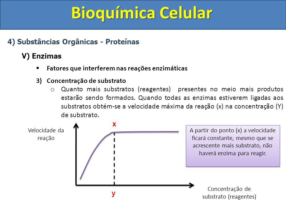 Concentração de substrato (reagentes)