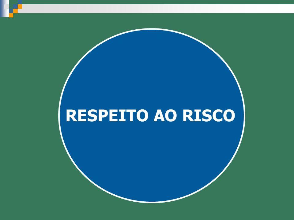 RESPEITO AO RISCO