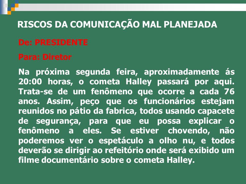 RISCOS DA COMUNICAÇÃO MAL PLANEJADA