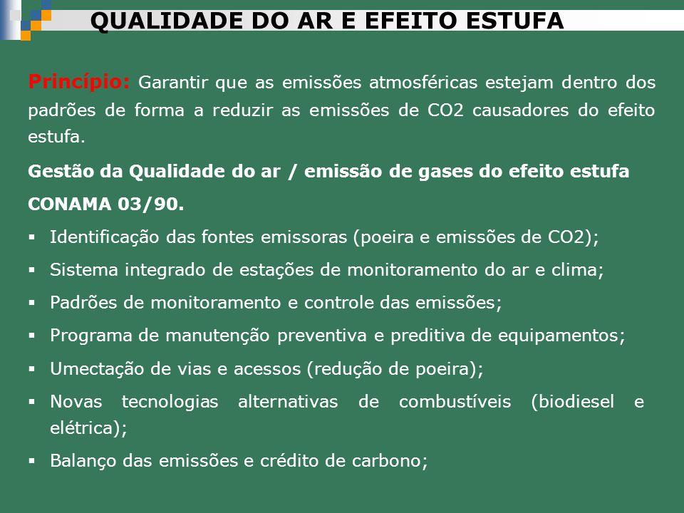 QUALIDADE DO AR E EFEITO ESTUFA