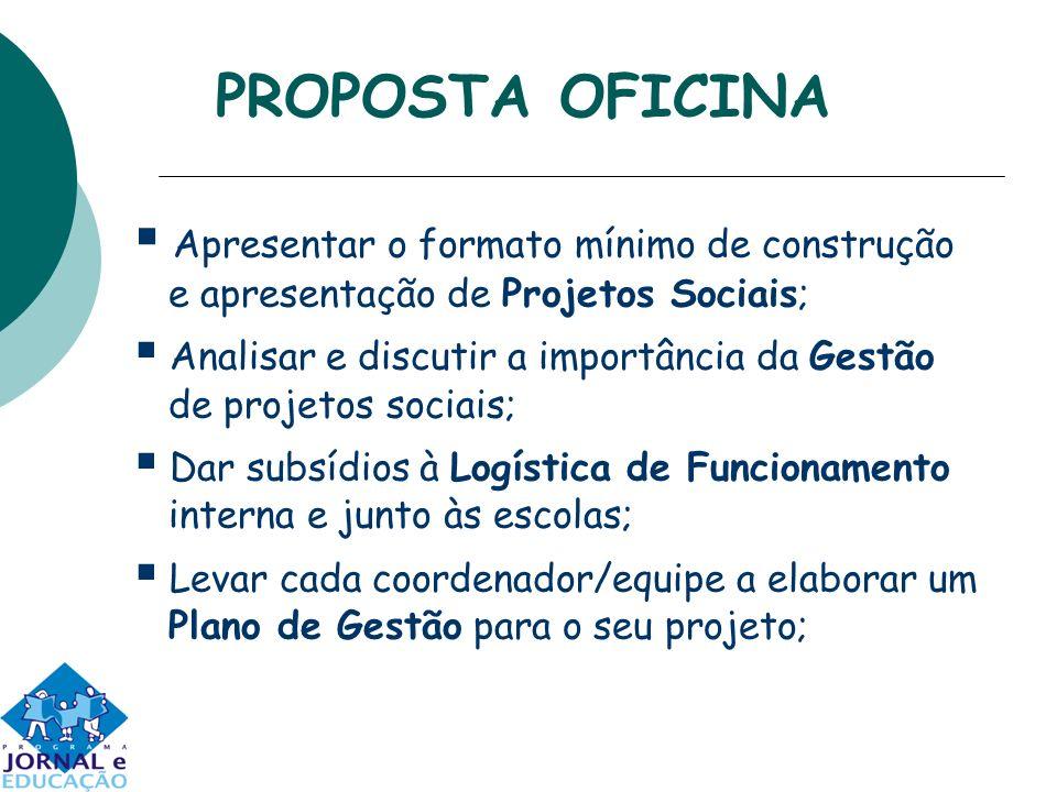 PROPOSTA OFICINA Apresentar o formato mínimo de construção