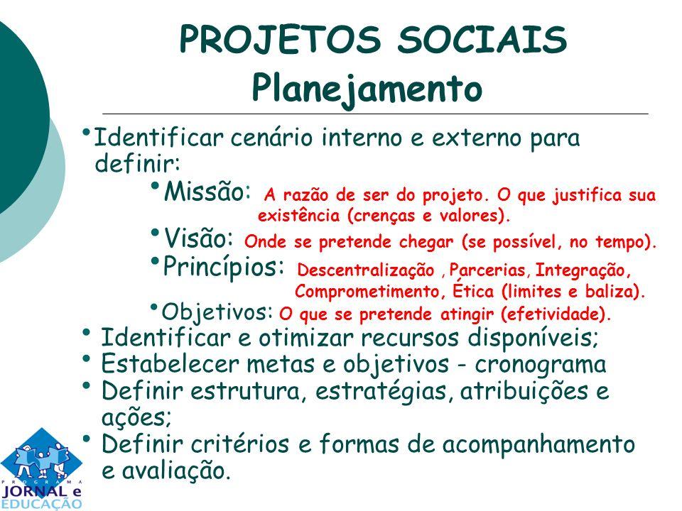 PROJETOS SOCIAIS Planejamento