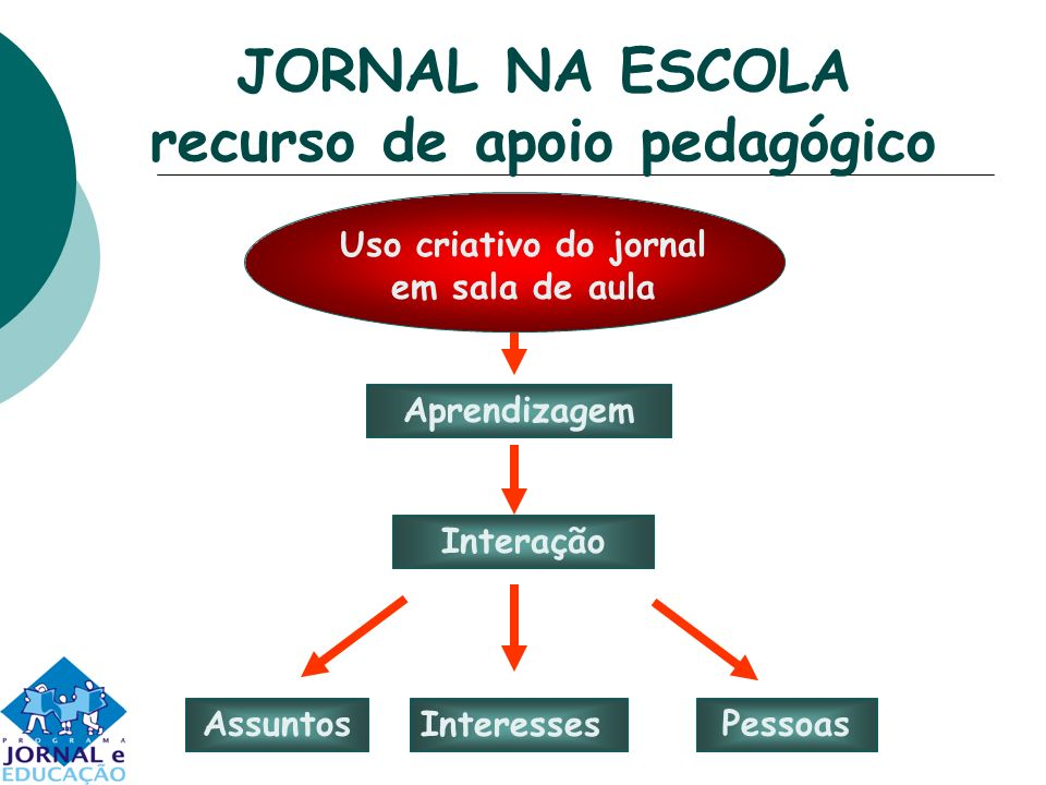 JORNAL NA ESCOLA recurso de apoio pedagógico