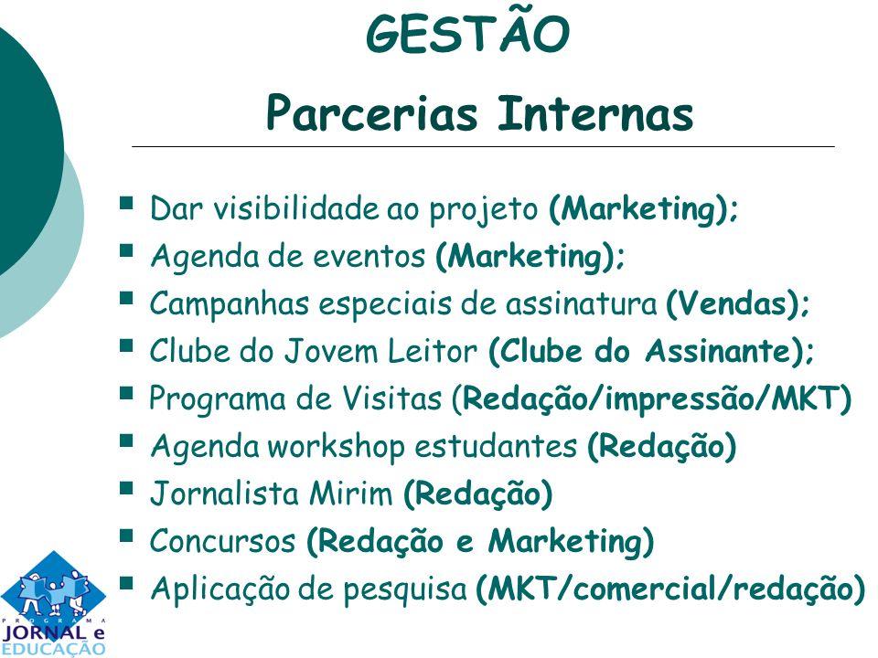 GESTÃO Parcerias Internas Dar visibilidade ao projeto (Marketing);