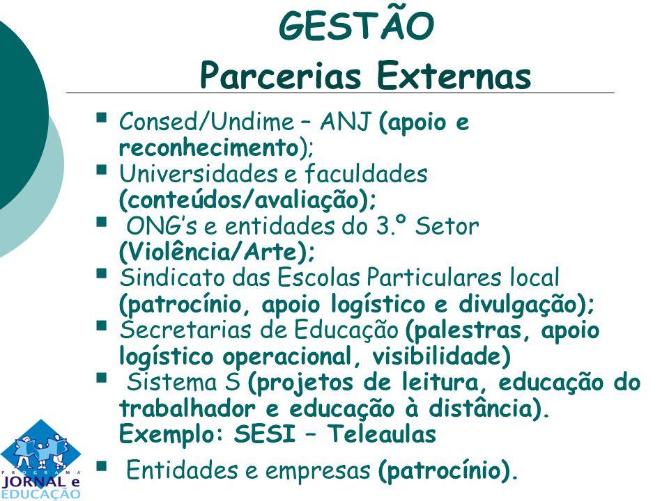 GESTÃO Parcerias Externas