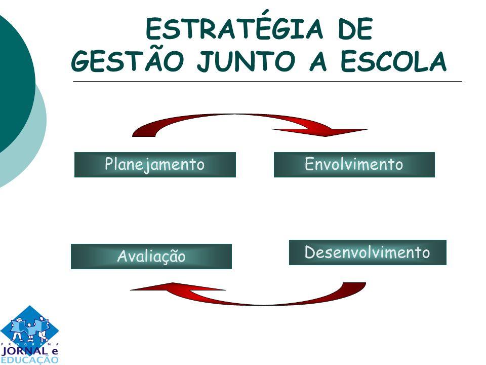 ESTRATÉGIA DE GESTÃO JUNTO A ESCOLA