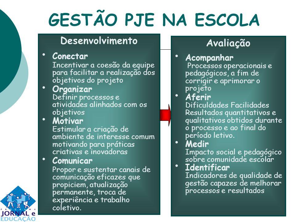 GESTÃO PJE NA ESCOLA Desenvolvimento Avaliação Conectar Acompanhar