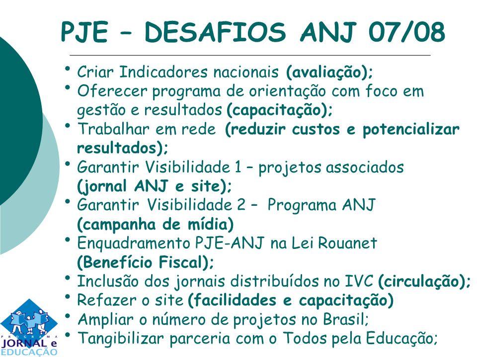 PJE – DESAFIOS ANJ 07/08 Criar Indicadores nacionais (avaliação);