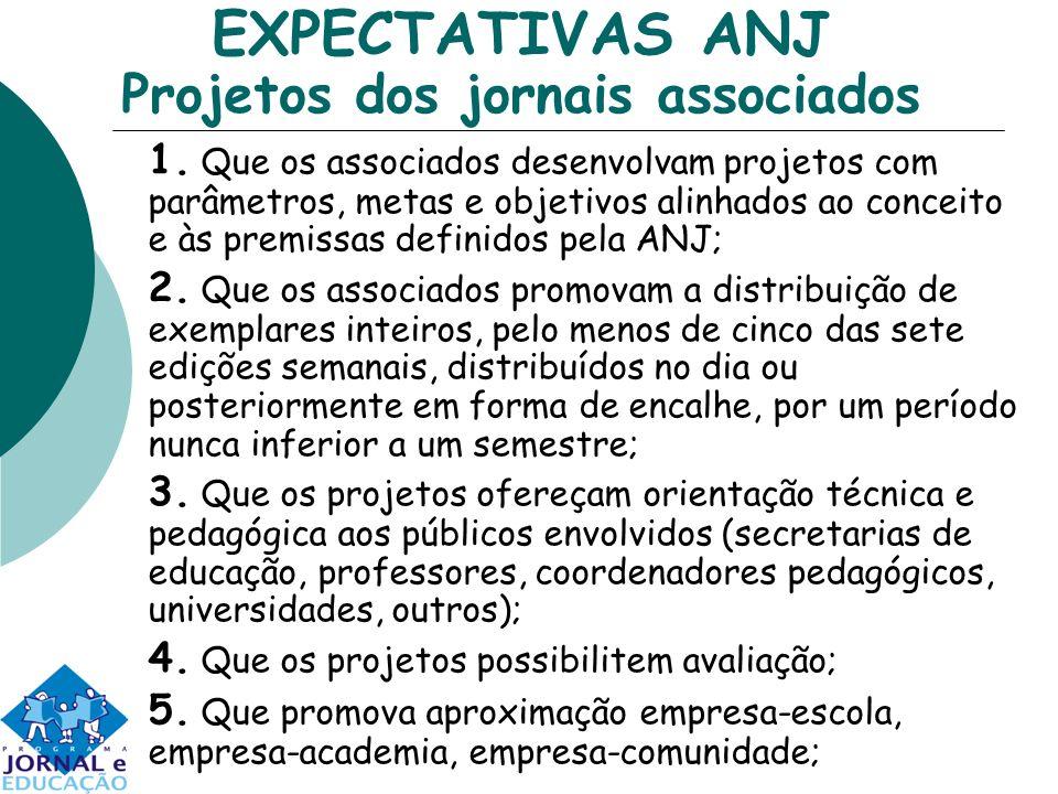 EXPECTATIVAS ANJ Projetos dos jornais associados
