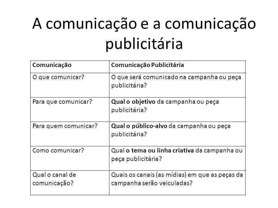 A comunicação e a comunicação publicitária