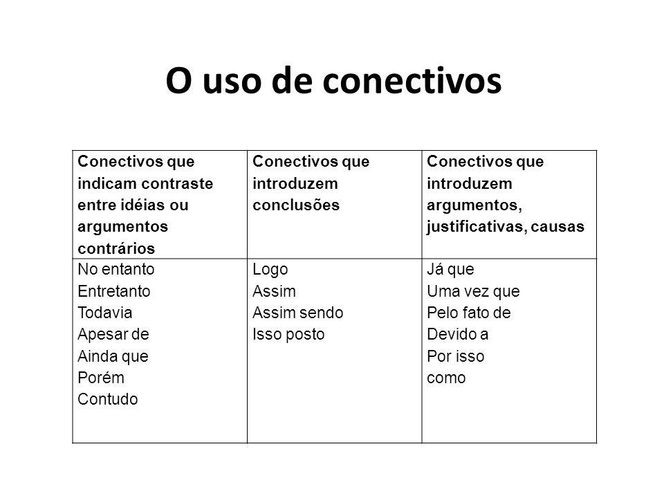 O uso de conectivos Conectivos que indicam contraste entre idéias ou argumentos contrários. Conectivos que introduzem conclusões.