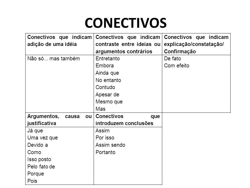 CONECTIVOS Conectivos que indicam adição de uma idéia