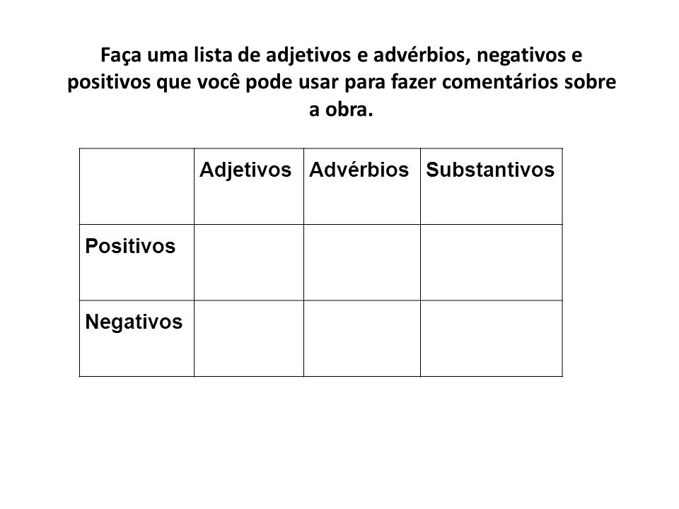 Faça uma lista de adjetivos e advérbios, negativos e positivos que você pode usar para fazer comentários sobre a obra.