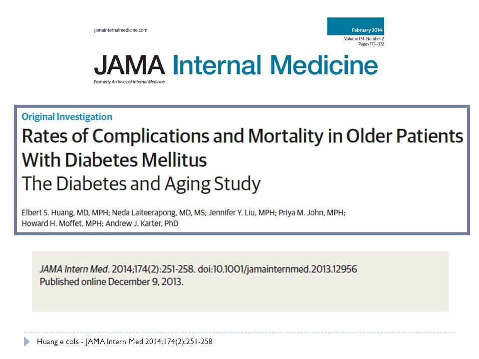 Huang e cols - JAMA Intern Med 2014;174(2):251-258