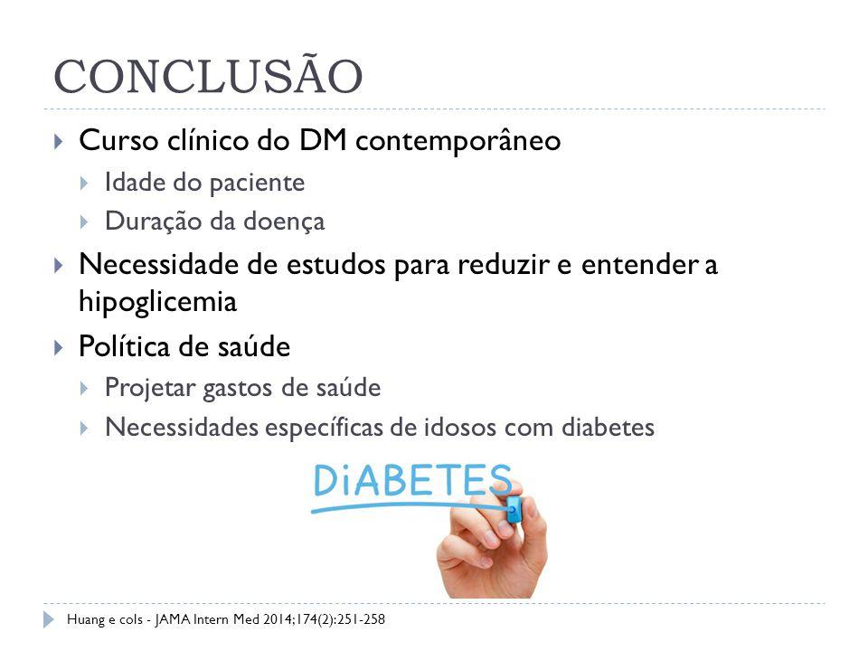 Conclusão Curso clínico do DM contemporâneo