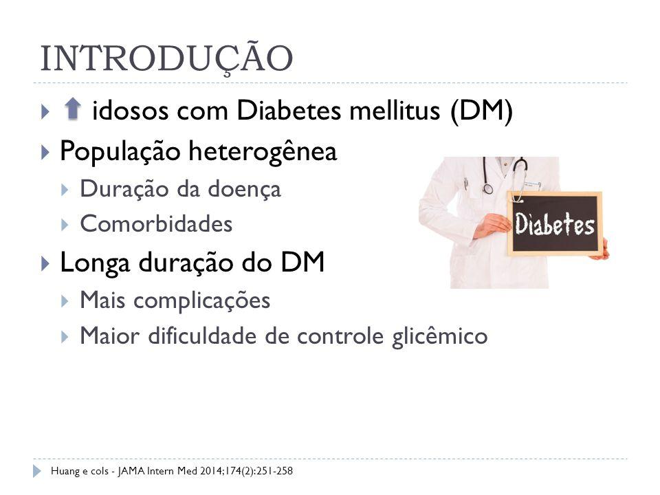 Introdução idosos com Diabetes mellitus (DM) População heterogênea