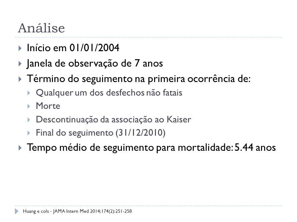 Análise Início em 01/01/2004 Janela de observação de 7 anos