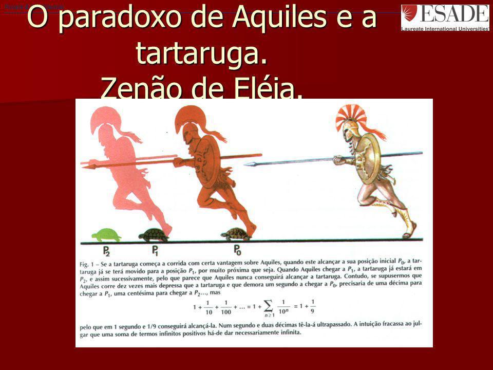 O paradoxo de Aquiles e a tartaruga. Zenão de Eléia.
