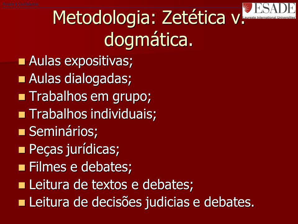 Metodologia: Zetética v. dogmática.