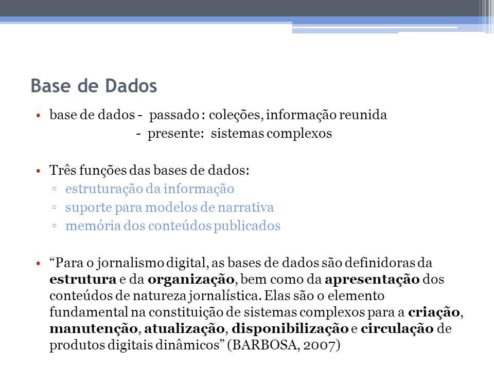 Base de Dados base de dados - passado : coleções, informação reunida