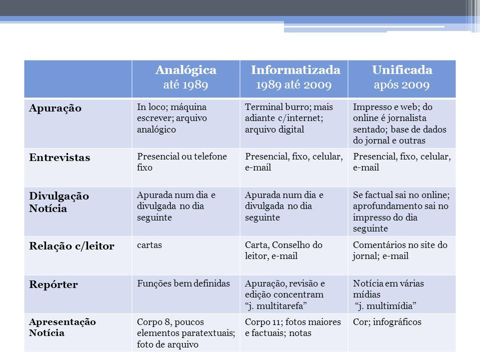 Analógica Informatizada Unificada