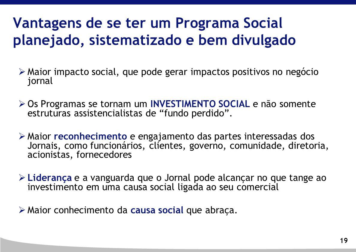 Vantagens de se ter um Programa Social planejado, sistematizado e bem divulgado