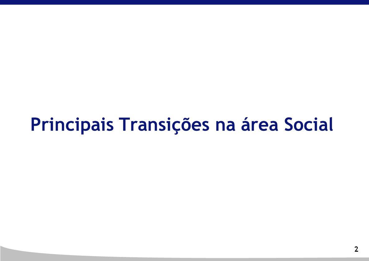 Principais Transições na área Social